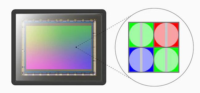 Sony Xperia 1 II — aparat ztrzema obiektywami